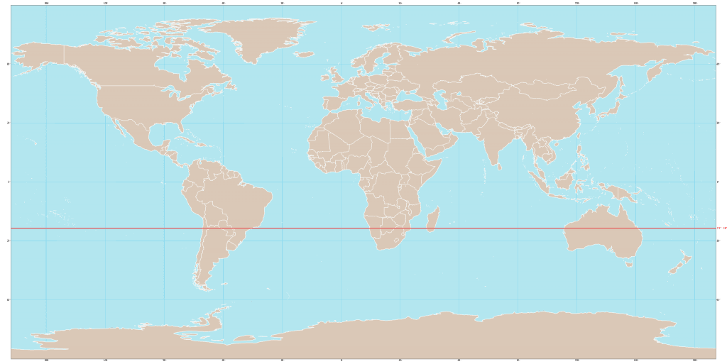 Países por los que pasa el Trópico de Capricornio - globo terráqueo y sus partes