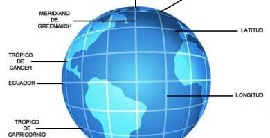 Partes del globo terraqueo. Fuente: medio-ambiente712.webnode.mx